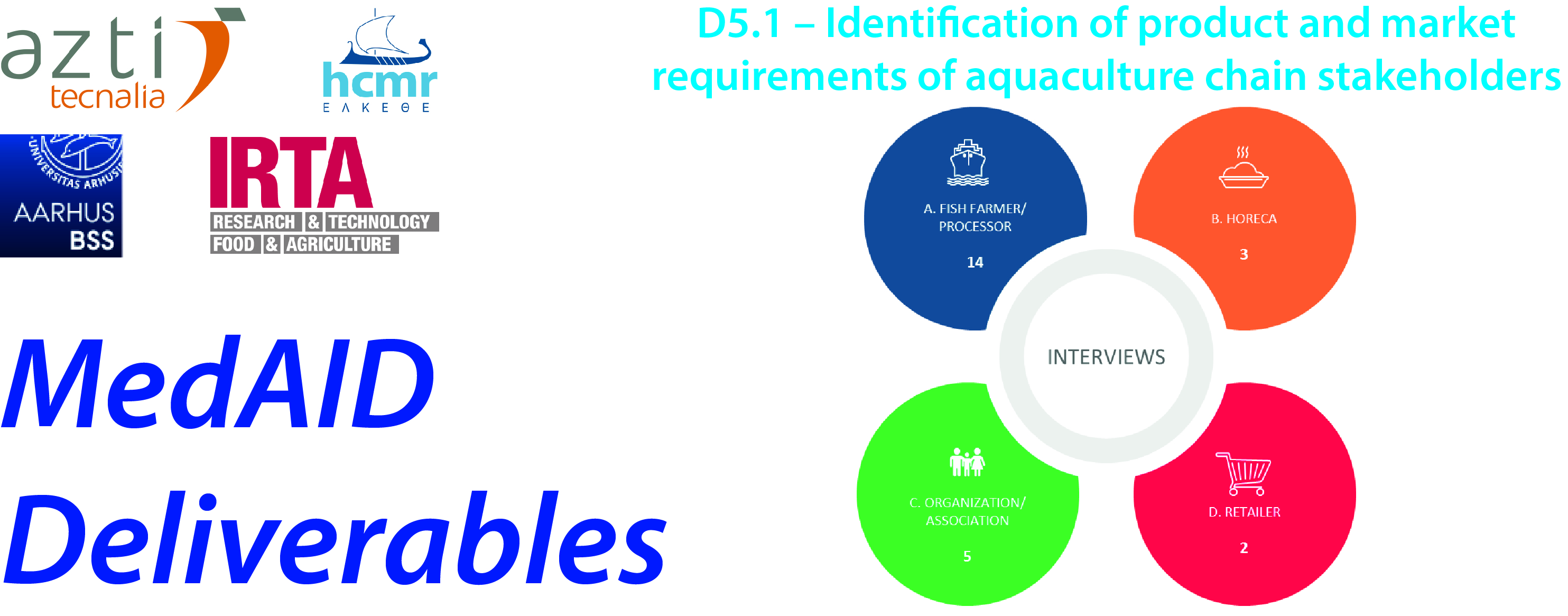 Deliverable 5 1 – Identification of product and market requirements
